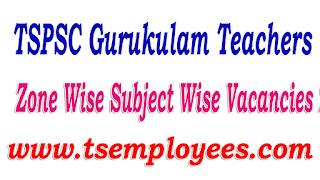 TSPSC Gurukulam Zone Wise Subject Wise Vacancies 2017