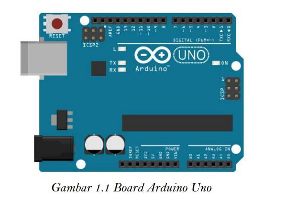 gambar 1.1 Board Arduino Uno