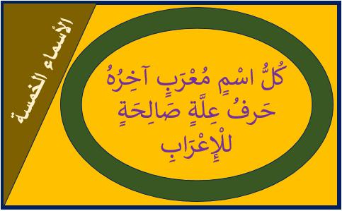 Penjelasan Asmaul Khomsah / Isim Lima | الأَسْمَاءُ الْخَمْسَةِ