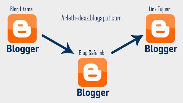 Cara Membuat Safelink Di Blogger [Video]