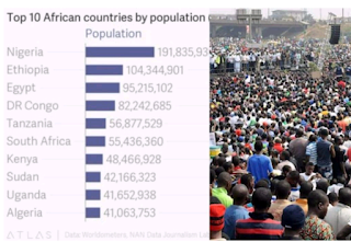 Nigeria Population Hits 198 Million - NPC