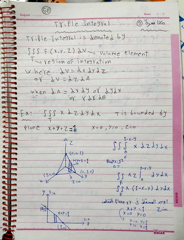 triple integral is denoted by