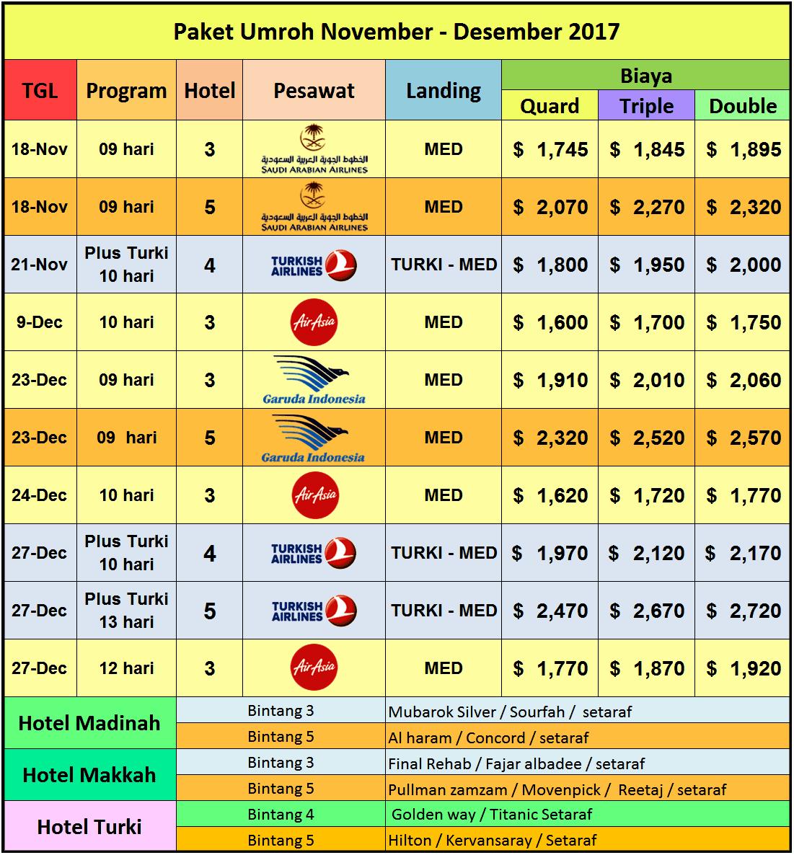 Paket Umroh November 2017 Lengkap & Murah Hanya Disini !