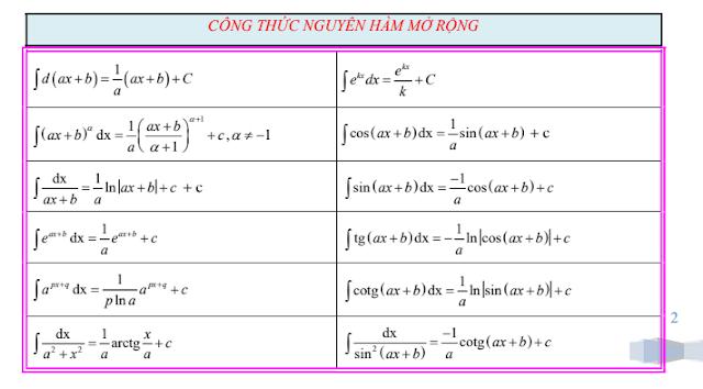 Công thức giải nhanh nguyên hàm - tích phân