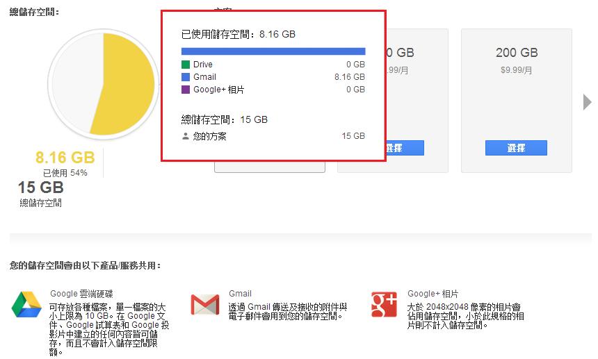 Learn & Share: Google 雲端儲存空間整合為15GB