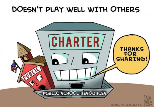 Image result for charter schools take funds from public schools