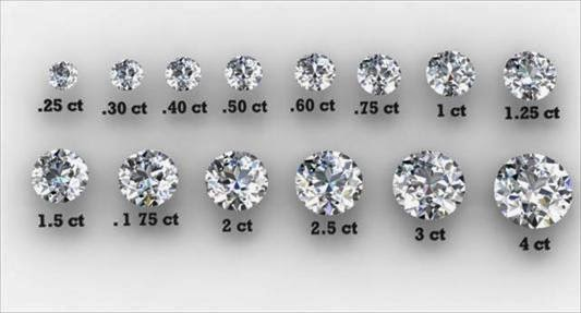How Much Is A One Quarter Carat Diamond Worth
