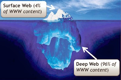 deep web ppt seminar report download