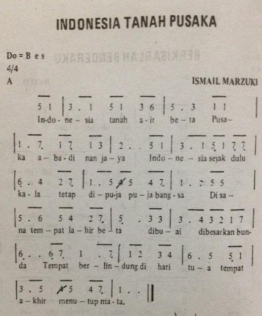 Not Lagu Indonesia Tanah Air Beta : indonesia, tanah, Angka, Indonesia, Tanah, Pusaka, Nasional, Pianika, Recorder, Keyboard, Suling, Chord, Piano