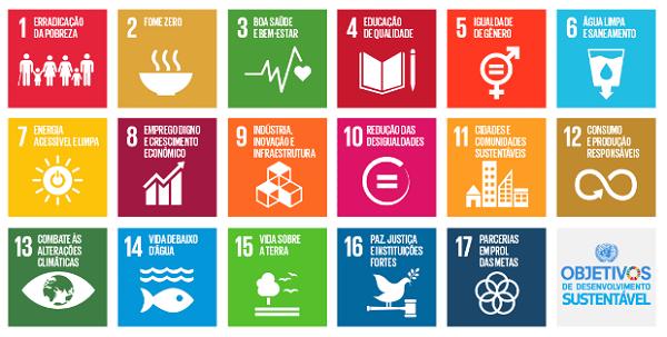 Autossustentável: Objetivos do Desenvolvimento Sustentável