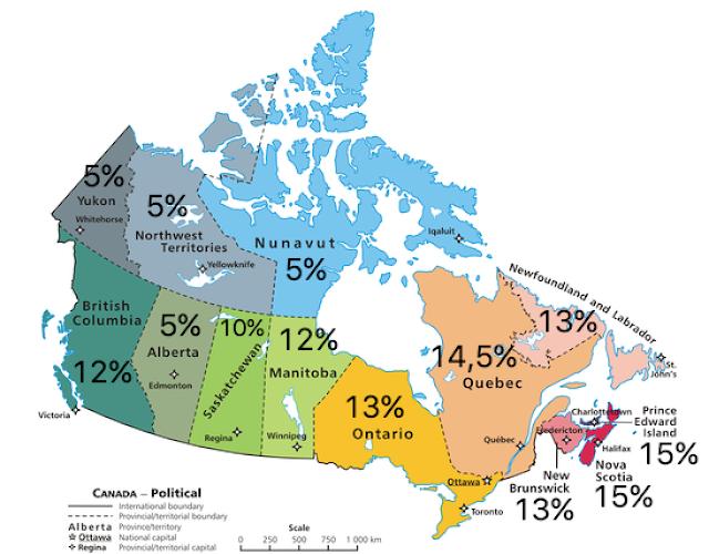 Impostos no Canadá