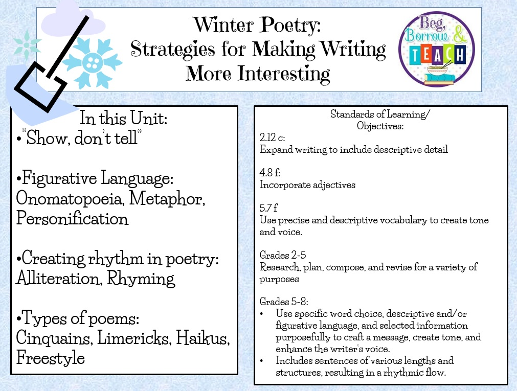 Winter Poetry And A Freebie Virginia Is For Teachers