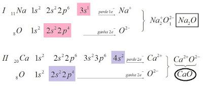 quantidade carga ions formula ionica