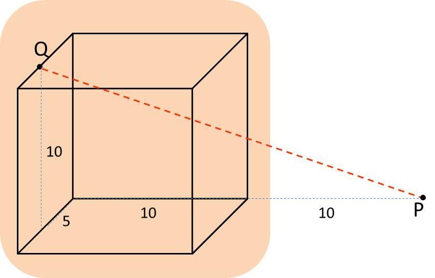 Tips Mudah Menyelesaikan Jarak Titik Ke Titik Dan Titik Ke Garis Bambang Hariyanto