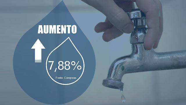 Aumento - Compesa foi autorizada a reajustar as tarifas da conta de água em 7,88%