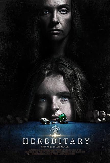 Hereditary 2018 Movie Free Download HD
