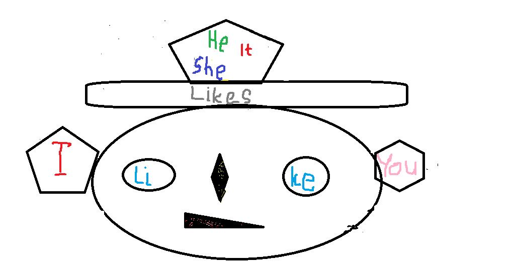 Teacher-Student Sharing: O Mr. Present Simple υποδέχεται