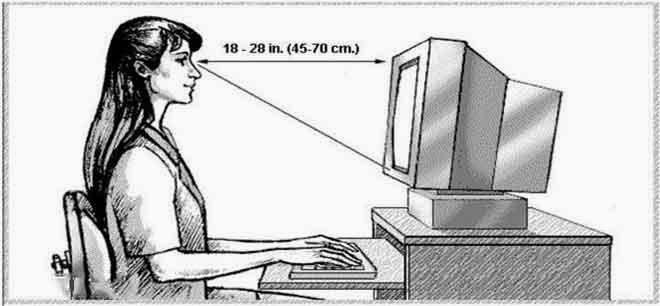 كيفية الجلوس أمام الحاسوب