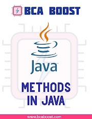 Methods in Java