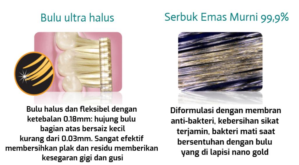 Sikat Gigi Atomy: Anti-Bakteri, Bulu Ultra Halus Lentur, Serbuk 99,9% Emas Murni