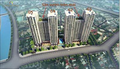 Lý do bạn nên chọn mua căn hộ chung cư Five Star Garden