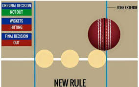New ICC Rules : PLAYER SEND-OFF