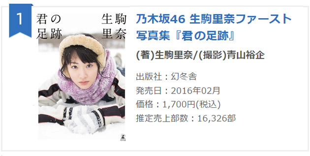 http://akb48-daily.blogspot.jp/2016/03/ikoma-rina-first-solo-photo-book-first.html