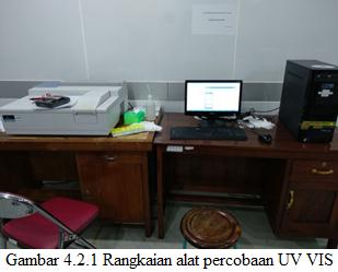 rangkaian alat UV VIS