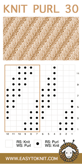 Knit and Purl Stitches for Beginner Knitters #knitpurl #knittingstitches