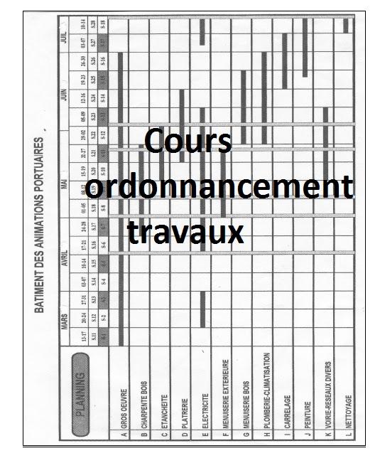 Cours ordonnancement travaux pdf cours g nie civil for Assainissement cours pdf