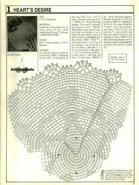 Diagramme napperon coeur