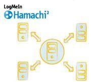 Download LogMeIn Hamachi