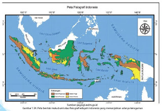 Keadaan Fisik Wilayah Indonesia Secara Singkat