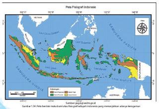 Kondisi Bentuk Muka Bumi Indonesia
