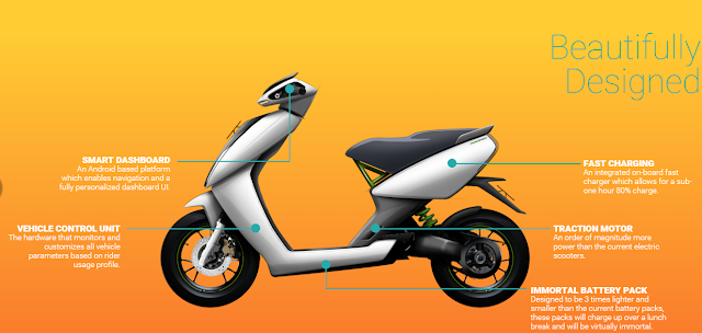 Ather-Energy-Smart-Scooter