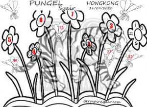 Kode syair Hongkong Rabu 16 September 2020 181
