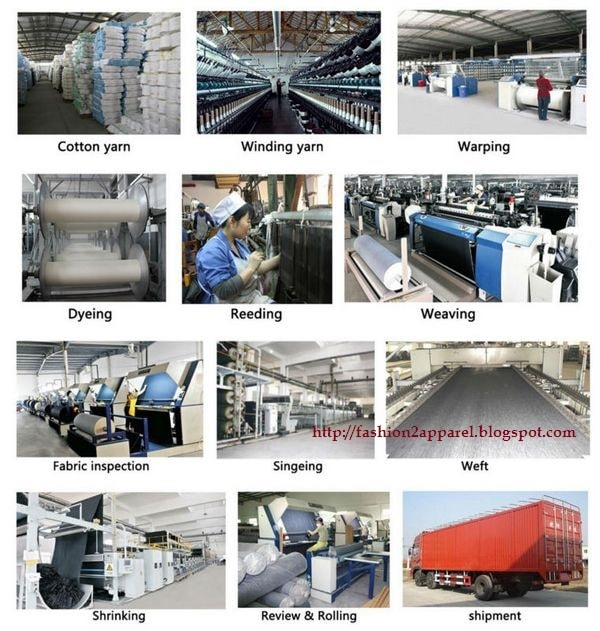 Denim Fabric Manufacturing Process