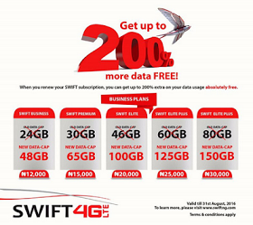Swift 4G 200% data bonus
