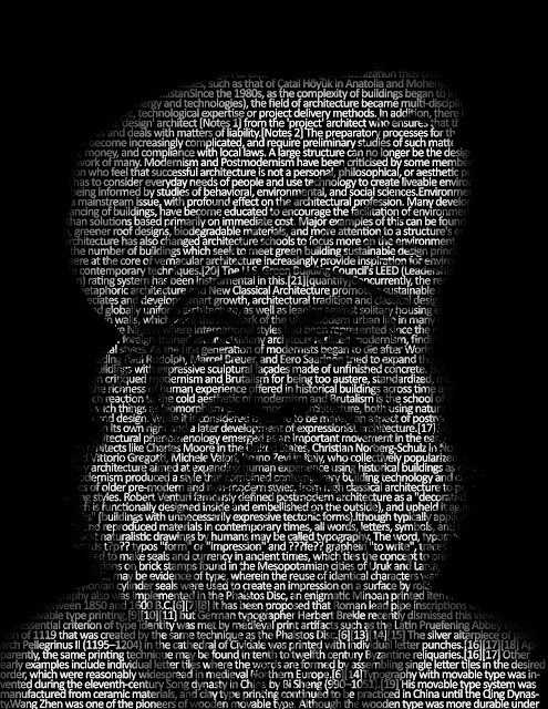 How to make Text Portrait