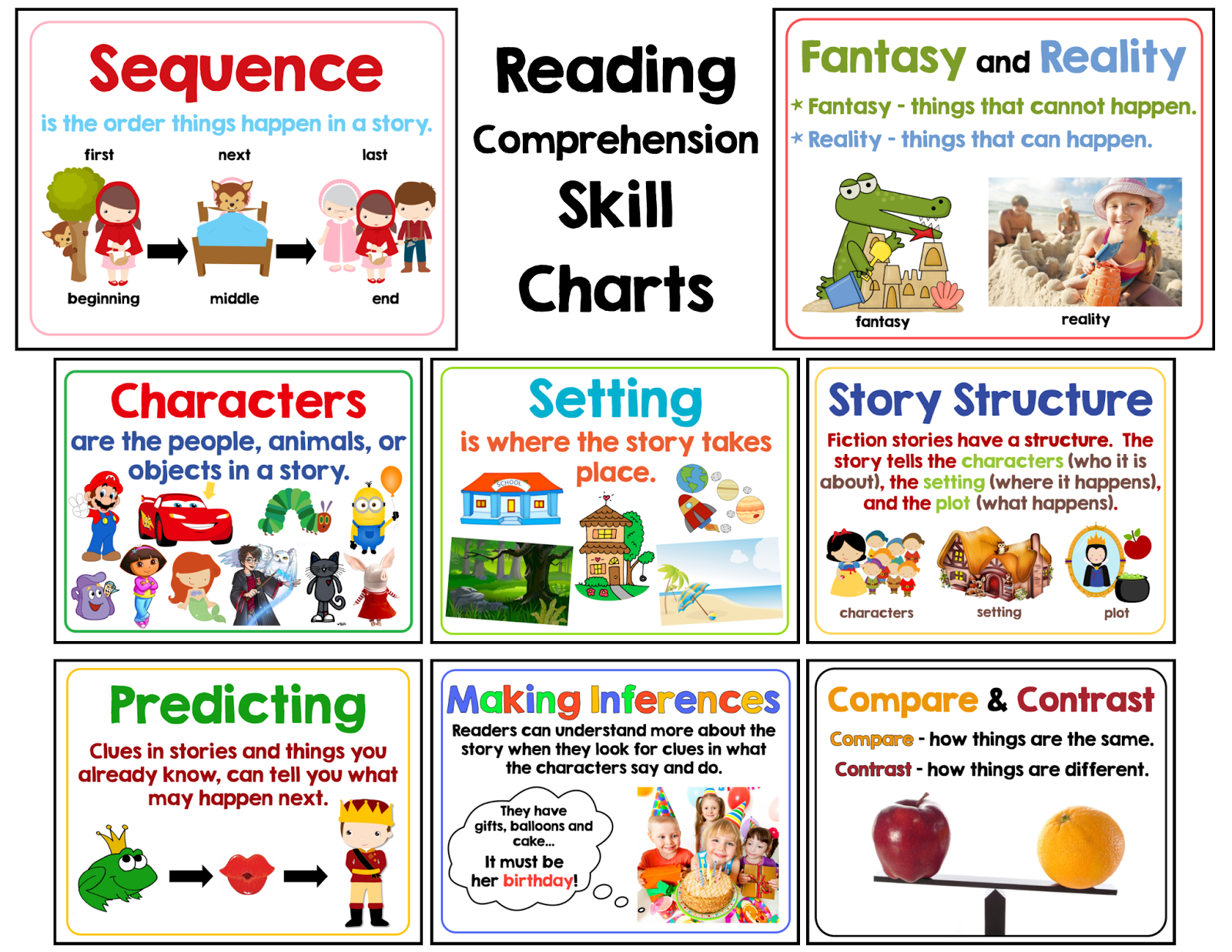 Just Updated Comprehension Skill Charts
