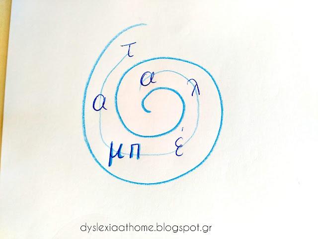 σπείρα, λέξεις, ανάγνωση, δυσλεξία