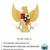 Nilai-nilai Pancasila (Objective & Subjective)
