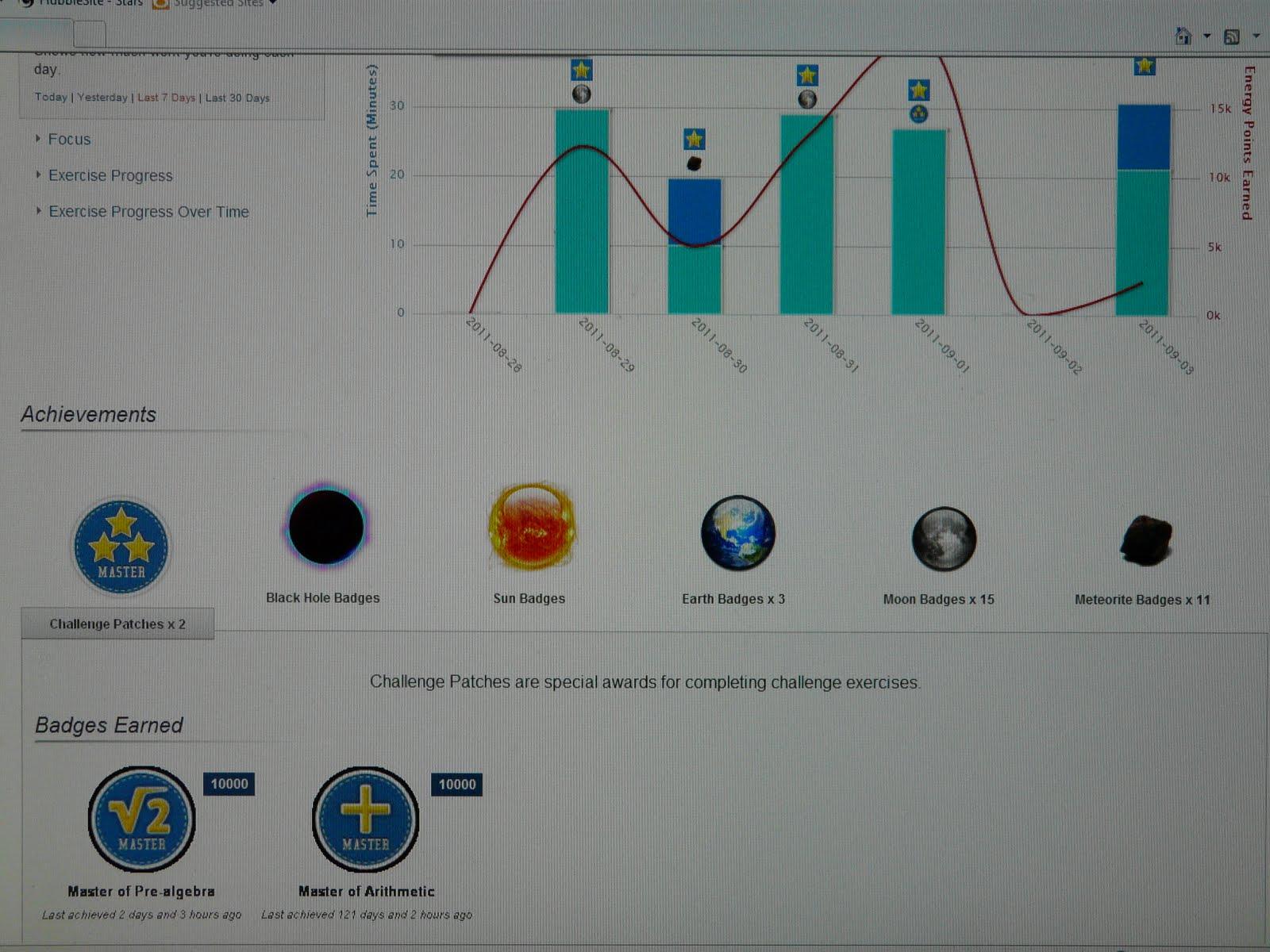 Kumon Level H Examples Hspa Formula Sheet 10th Grade