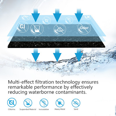 Multi-effect filtration clean the contaminants in drinking water
