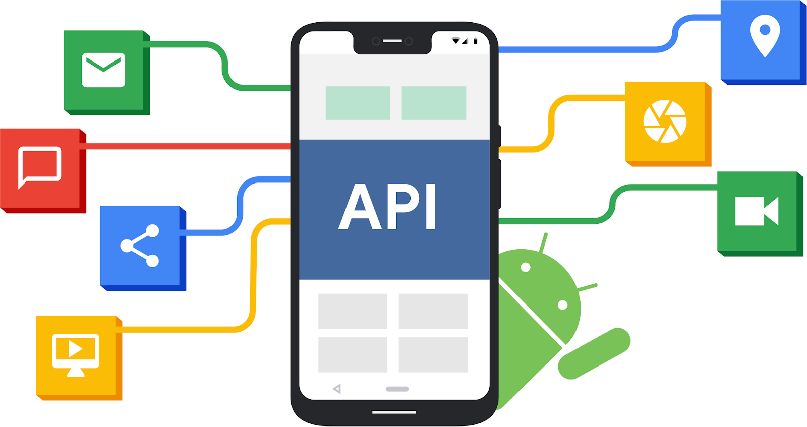 Android Developers Blog: Expanding target API level requirements in 2019