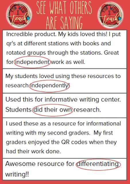 Independent-Student-Activities
