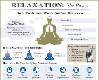 Metode relaksasi