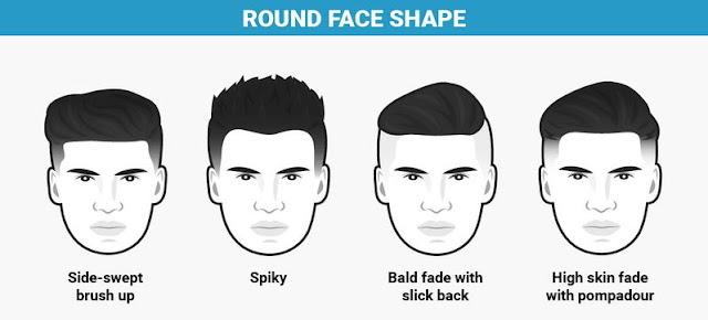 Gaya Rambut Pria Sesuai Bentuk Wajah - Banyak Cara