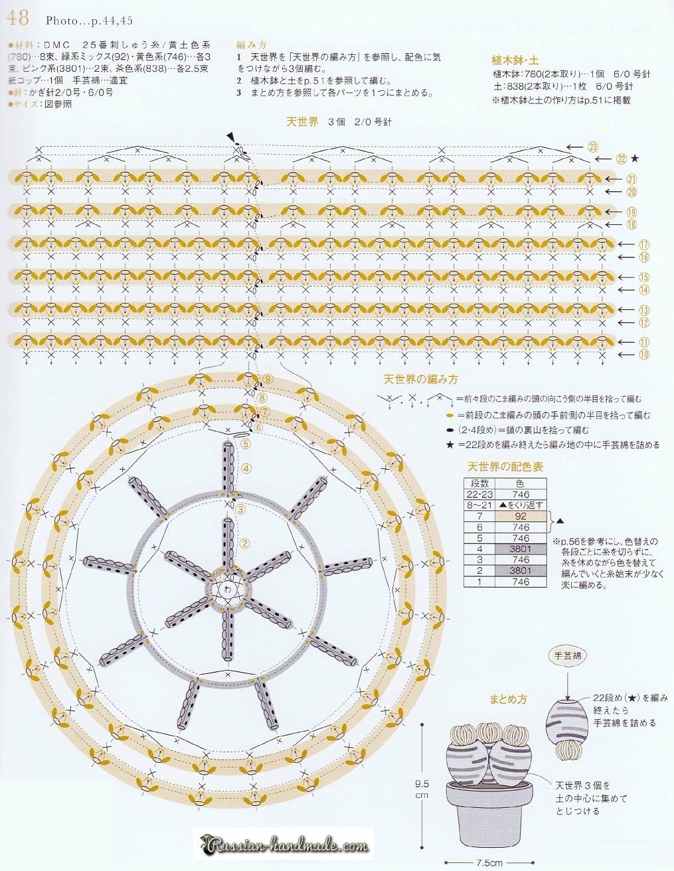 Вязание крючком суккулентов. Схемы вязания (1)