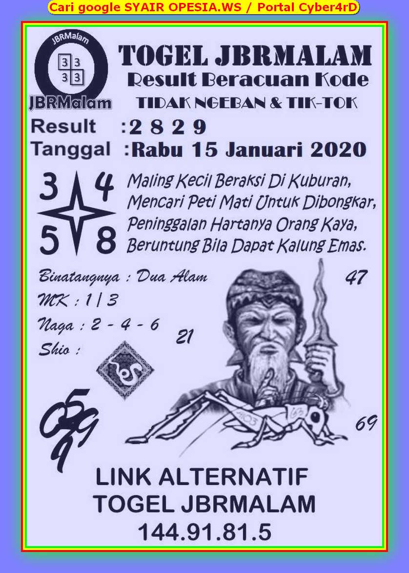 Kode syair Singapore Rabu 15 Januari 2020 117